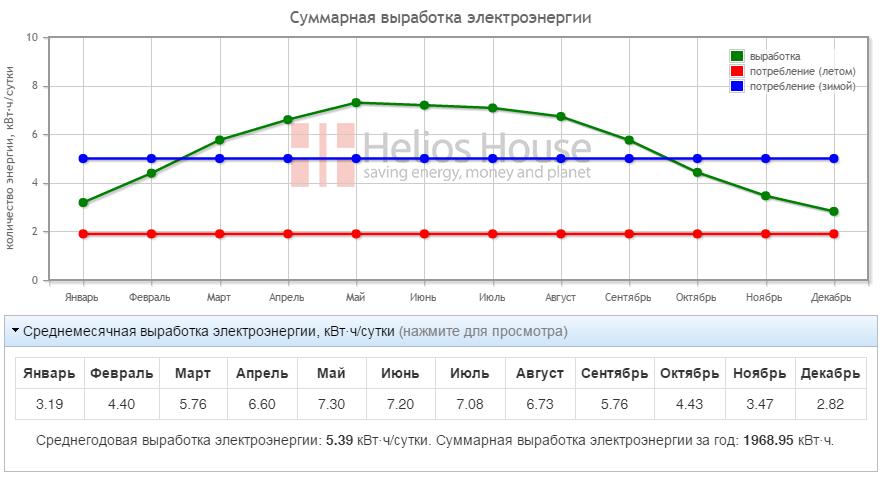 on-line_kalkulator